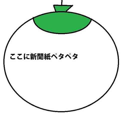 ピニャータ作り方画像1