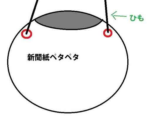 ピニャータ作り方画像2